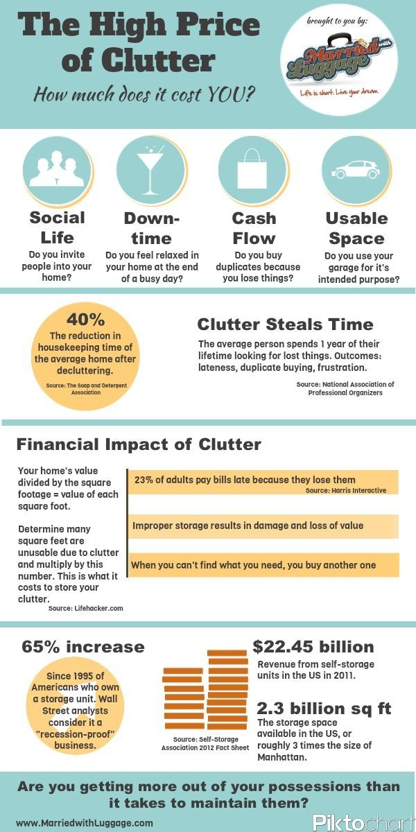 Yikes! The average person spends ONE YEAR of their life looking for things. What is clutter costing you? Via Married with Luggage by clarissa