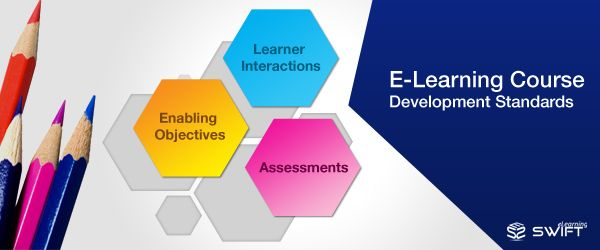 A few important concepts to be considered by Learning Manager to understand their learning needs and assess e-learning vendor who can fulfill them.
