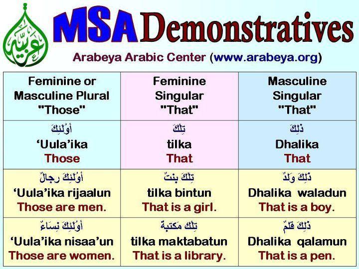 Arabic Grammar lecture notes