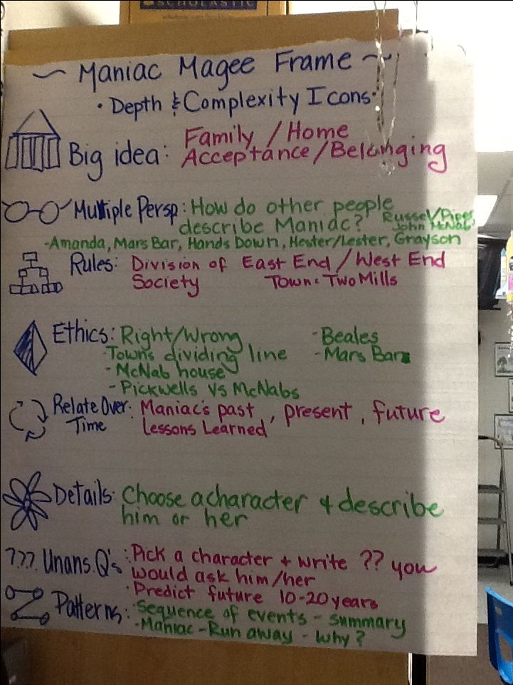 Depth & Complexity icons Maniac Magee