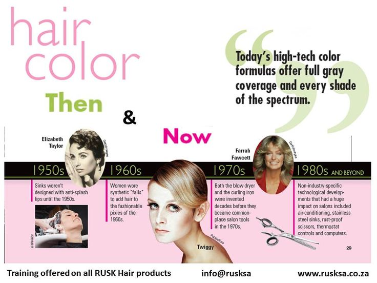RUSK goes back in time - Hair then and now! Read all about it in latest Style Source magazine Vol 29