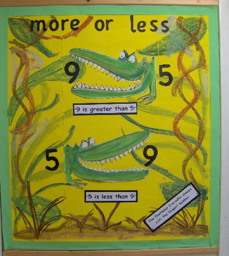 Greater than/less than tabletop crocodiles