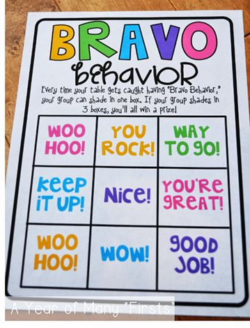 FREEBIE! I've found that the most effective way to keep things calm (yet still fun!) in my classroom is to constantly mix up my reward system! My expectations always stay the same, but how I reward positive behavior is constantly changing. In order to keep things fresh and fun, we started using this motivating Bravo Behavior Board I made up in our classroom.