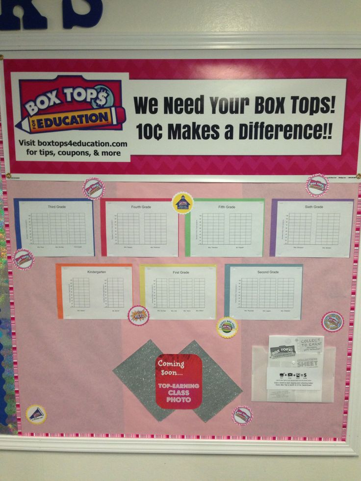Our new Box Tops for Education bulletin board! Vinyl sign from Shindigz (earned eBox Tops at the time) and charts for classes to track their progress during monthly contests!