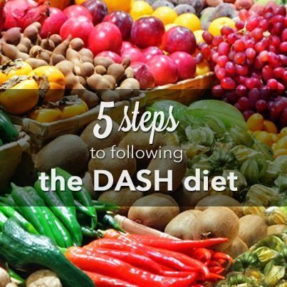 The DASH Diet Plan: DASH Diet Recipes