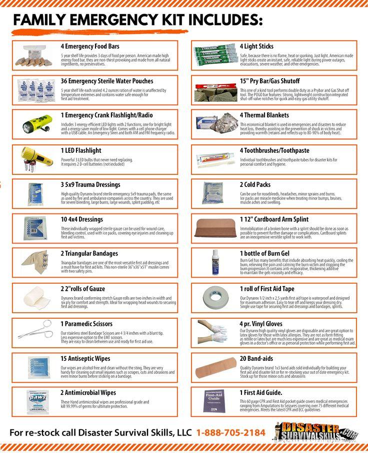 8 best emergency kits images on pinterest emergency kits