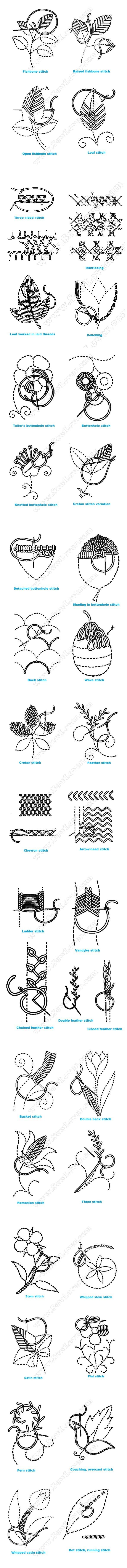 Fishbone,leaf,interlacing,leaf,cretan,knotted,buttonhole,wave,feather,chevron, stitch, arrow,ladder,vandyke,basket,romanian,thorn,stain, flat, fern, dot, whipped