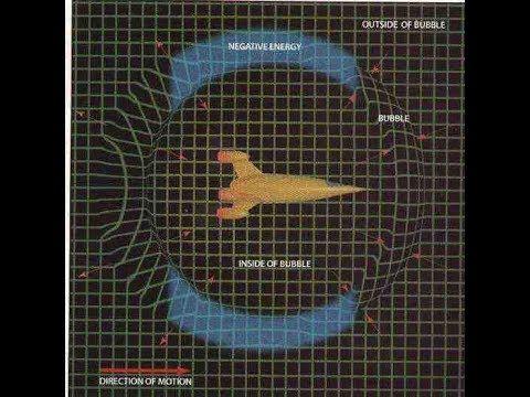 UFO How to:  Warp Drive Technology & Warp Field Physics - YouTube