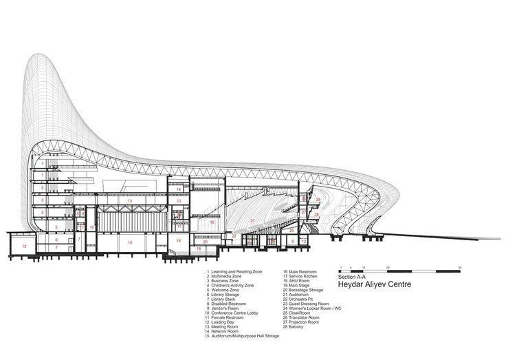Gallery of Heydar Aliyev Center / Zaha Hadid Architects - 49