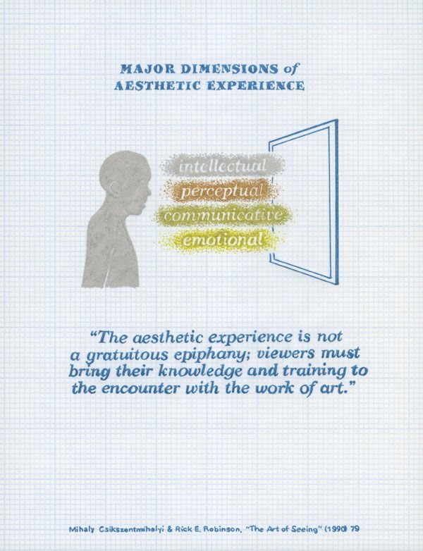 """""""The aesthetic experience is not a gratuitous epiphany; viewers must bring their knowledge and training to the encounter with the work of art."""" --Mihaly Csikszentmihalyi & Rick E. Robinson; """"The Art of Seeing: An Interpretation of the Aesthetic Encounter"""" 1990 // (Art by Christine Wong Yap. Positive Sign #57 [Major Dimensions of Aesthetic Experiences] 2011)"""