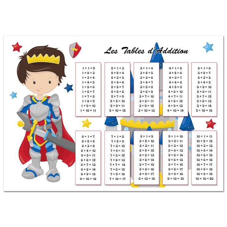 17 Meilleures Images Propos De Cp Maths Sur Pinterest Montessori Dire L 39 Heure Et Euro