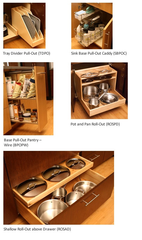 Lid drawer for pots and pans...I want this