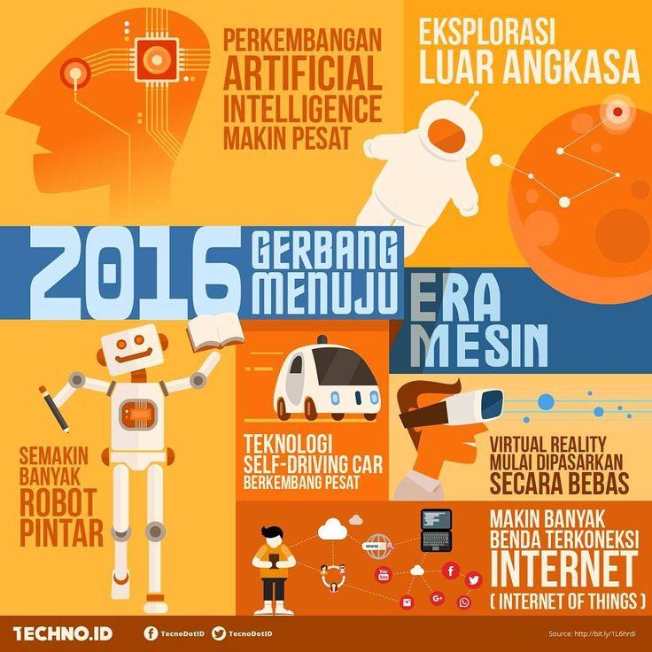 ahun 2016 adalah pintu masuk ke jaman mesin, benarkah? http://bit.ly/1L6hrdi