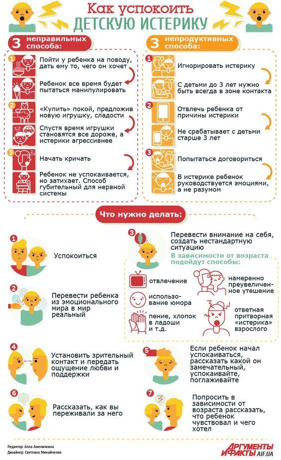 Полезные советы родителям: #Детскаяистерика и как успокоить ребенка.