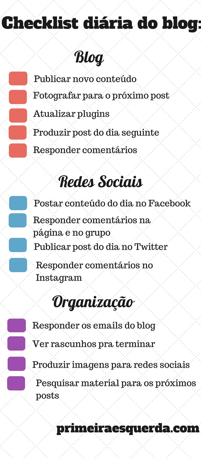 Checklist pra Manter o Blog Organizado!