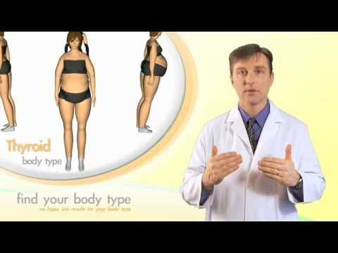 Thyroid Body Type for Weight Loss  Dr Berg explains a specific diet and weight loss plan for people with a Thyroid Body Types.