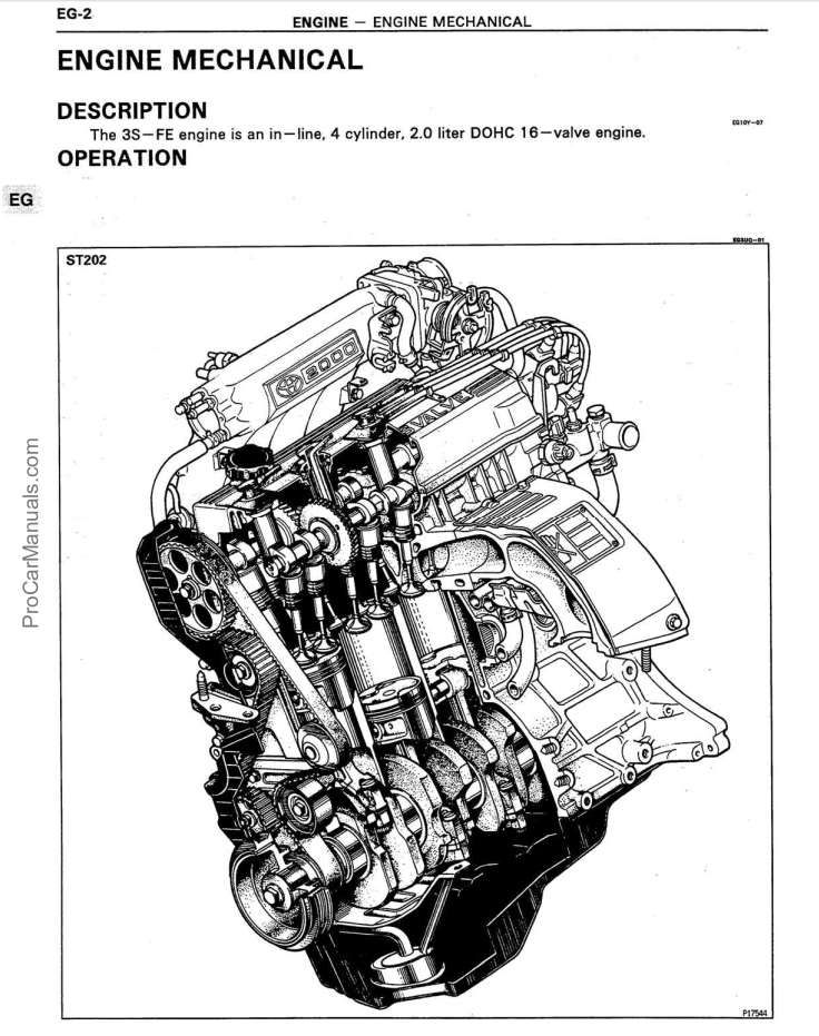 Toyota 3s Fe Engine Repair Manual Rm395 It Is Commonly Used In The Camry 1987 1992 Celica T160 T180 T200 Carina 1987 Repair Manuals Engine Repair Repair