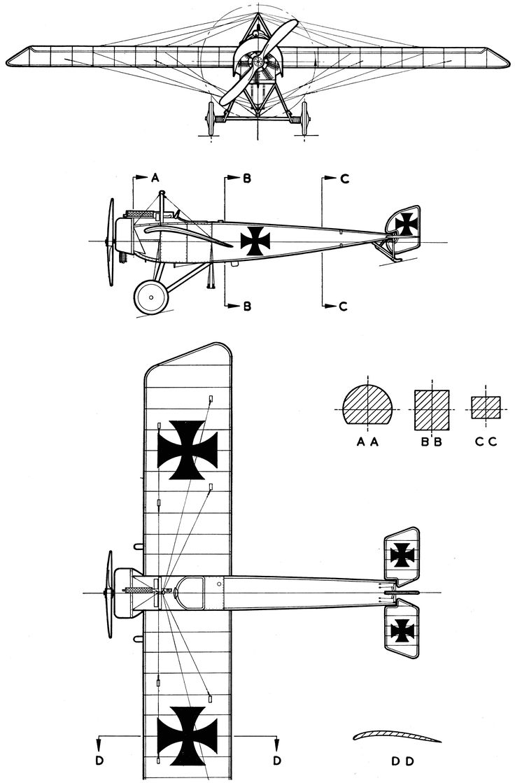109 best blueprints images on pinterest aircraft airplane and pfalz ei blueprint malvernweather Choice Image