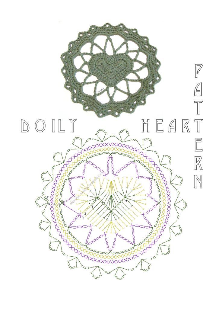 Crochet Doily Heart (Part II) - Chart ❥ 4U hilariafina http://www.pinterest.com/hilariafina/
