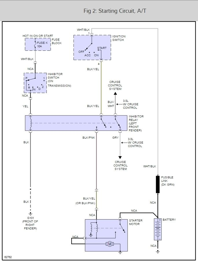 Nissan Pathfinder Starter Wiring