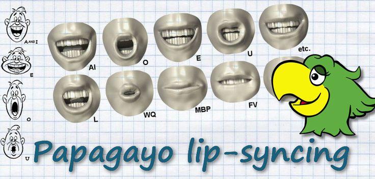 Sincronia labial em animação com Papagayo  #papagayo #animation #lipsync