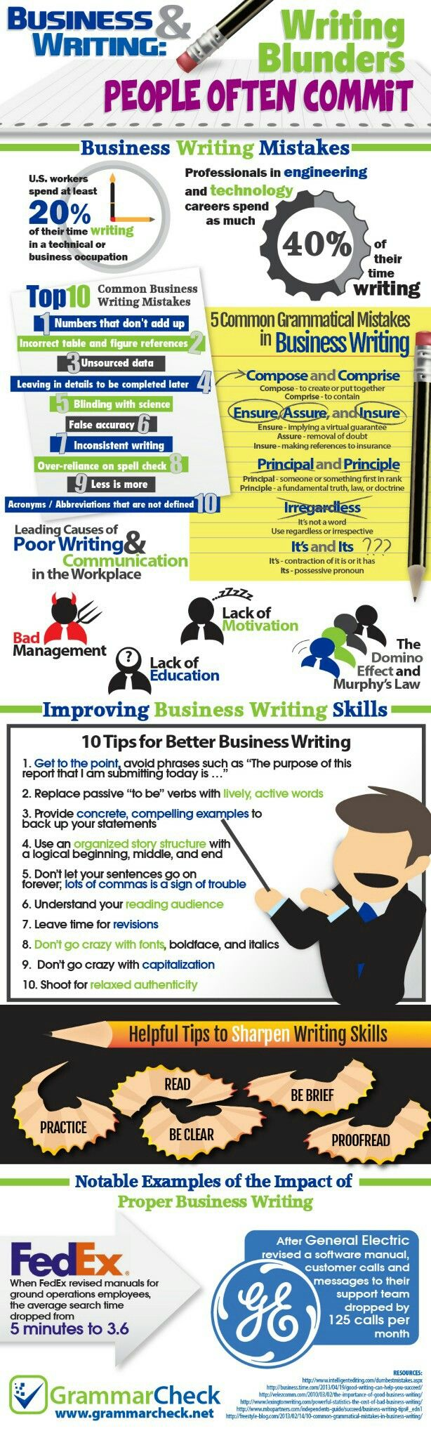 Common business communication and writing mistakes