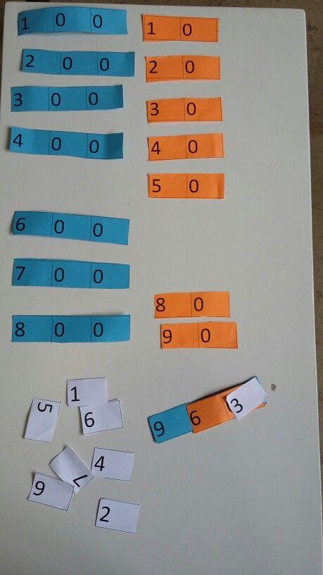 Getalkaarten (in de kleuren van MAB materiaal) om de samenstelling van getallen te begrijpen