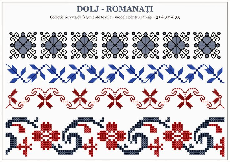 Semne Cusute: Romanian traditional motifs - OLTENIA, Dolj - Romanati
