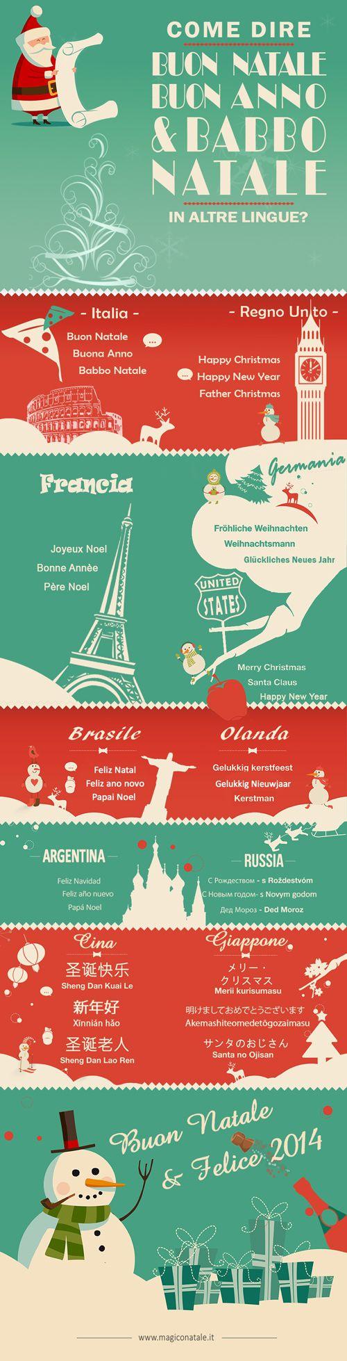 Una piccola e divertente infografica sul Natale... così da poter fare gli auguri a tutti, italiani e stranieri, in modo corretto :D