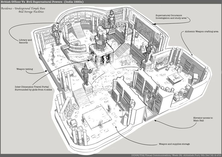 Feng Zhu Design: FZD Term 2 Student Work - 3/4 View Room Designs