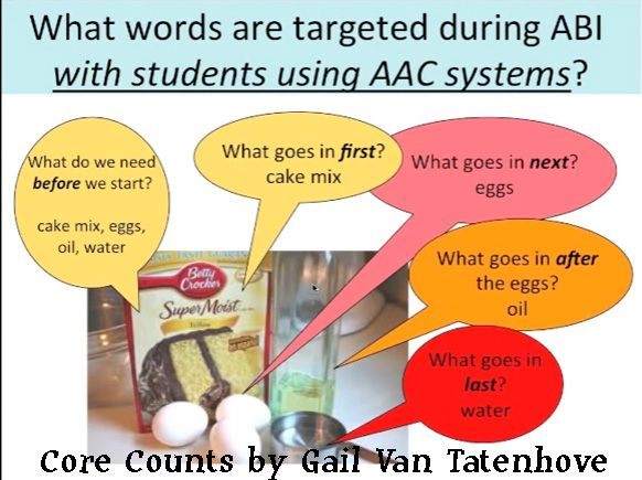 Video of the Week: Increasing Core Vocabulary Use at Home, Therapy, and In School