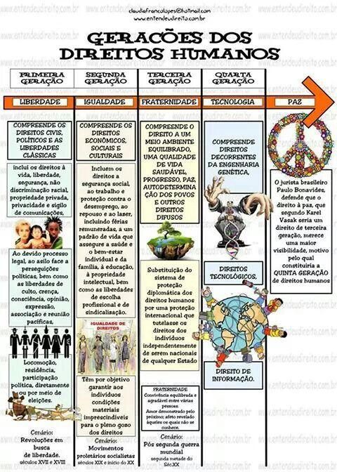 Tema 2 y contexto 3. La etica que todas personas deben tener hacia el otras personas.