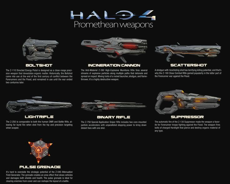 halo 5 weapons list - Google Search | halo | Pinterest ...