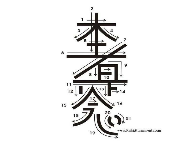 символы рейки рисунок или фото совершенства образе