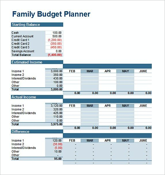 Family Budget Planner Template , Budget Template Excel , Budget Template Excel to Help You Managing Your Own Finance at Home Economy sure can be so challenging for many people living today. However, managin...