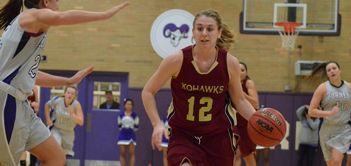 Coe College Athletics News