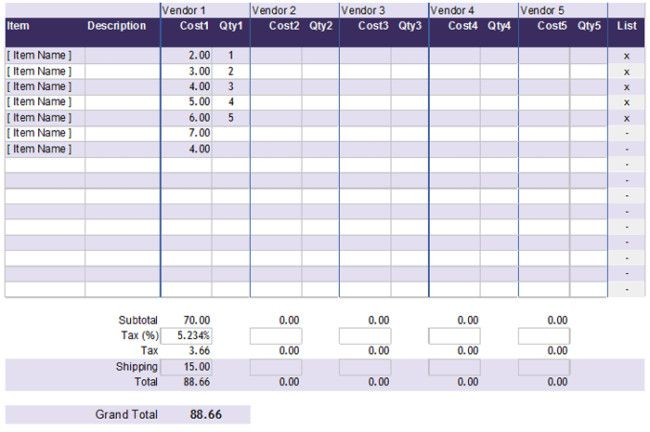 Cost Benefit Analysis Template Excel Popular 5 Cost Analysis