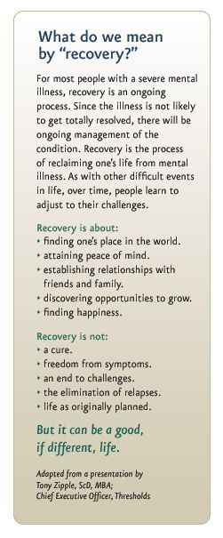"""""""Understanding the word & the process of recovery."""