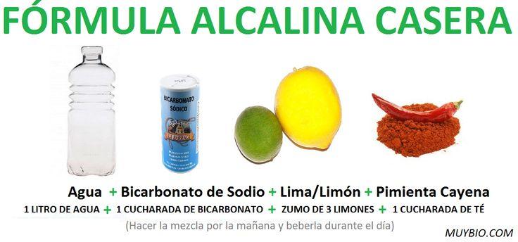 Limón con bicarbonato de sodio