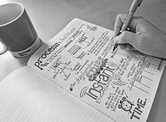 Here's Why, How, And What You Should Doodle To Boost Your Memory And Creativity | Co.Create | creativity + culture + commerce