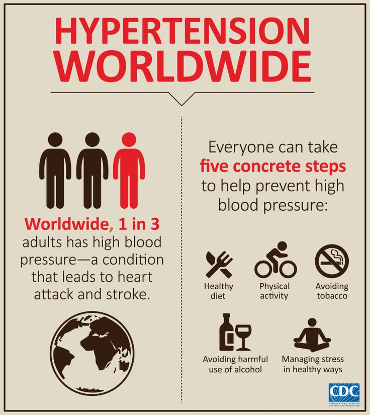 136 best Heart Health images on Pinterest Heart health