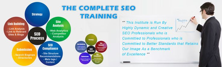 Dakshaseo provide the finest Advanced SEO Training Course in Chandigarh for SEO, SEM, PPC, digital & online marketing.Our expert trainer will guide you to learn SEO tips and tricks and how to achieve gain first page rankings in Google. Learn more how to generate business, leads and sales through our internet marketing.