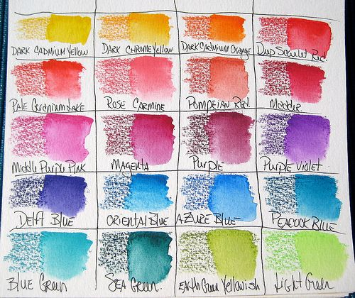 The color chart is important because the dry pencil marks look very different once you add water. They go down very dark, get super vibrant when wet, and dry lighter than you might expect. I understand this is typical of watercolor pencils.