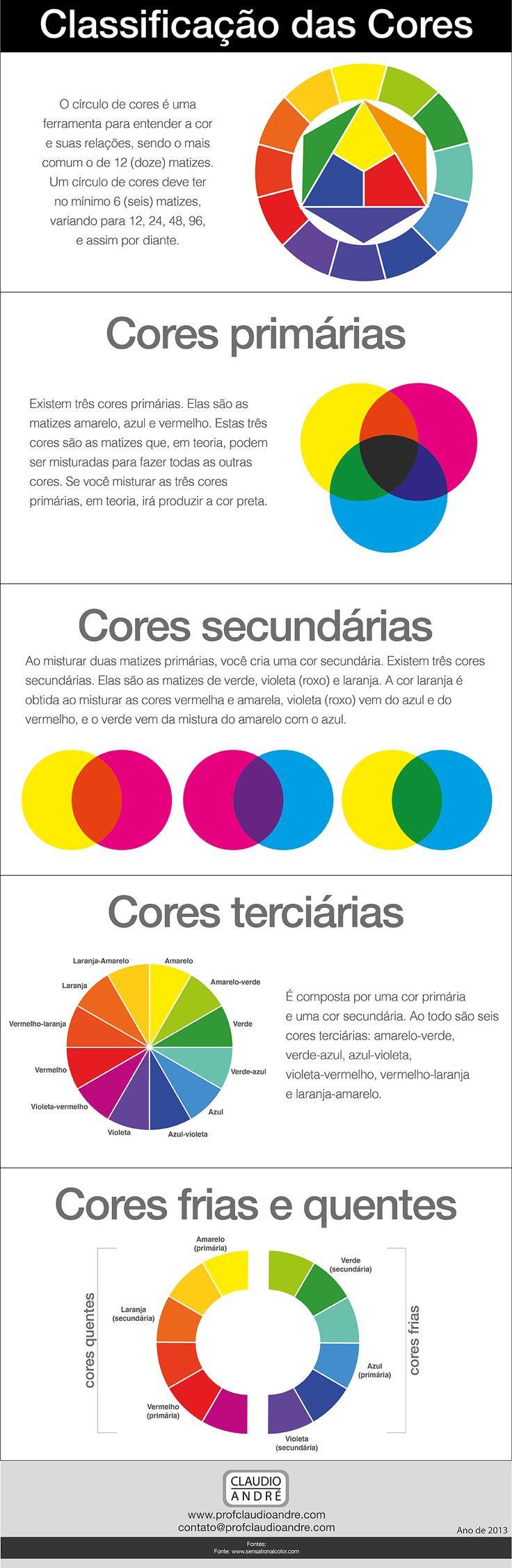 Conheça alguns aspectos da classificação das cores e procure usá-los para obter o efeito desejado.