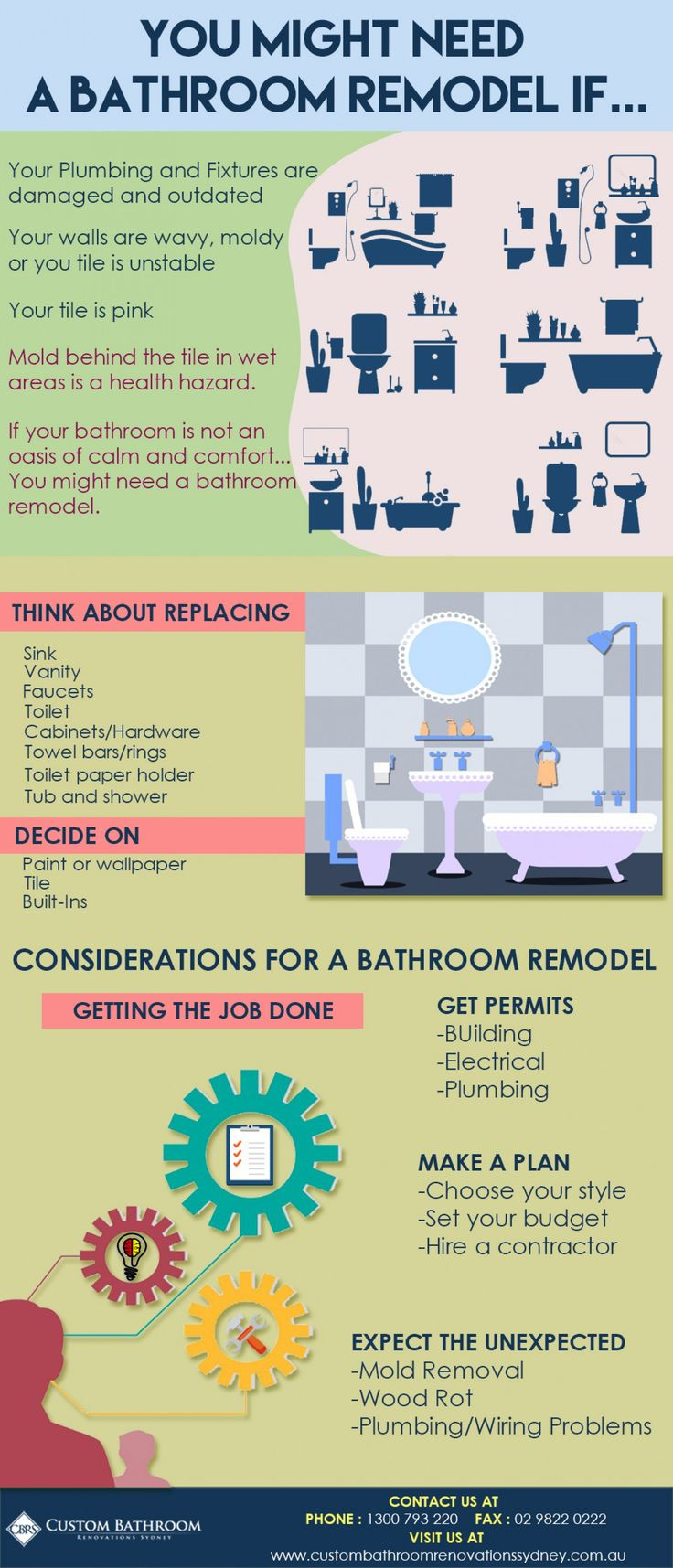 You Might Need a Bathroom Remodel If... Infographic
