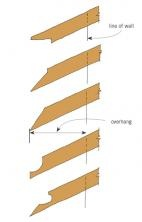 1000 Images About Beadboard Barge Boards amp Rafter Tails