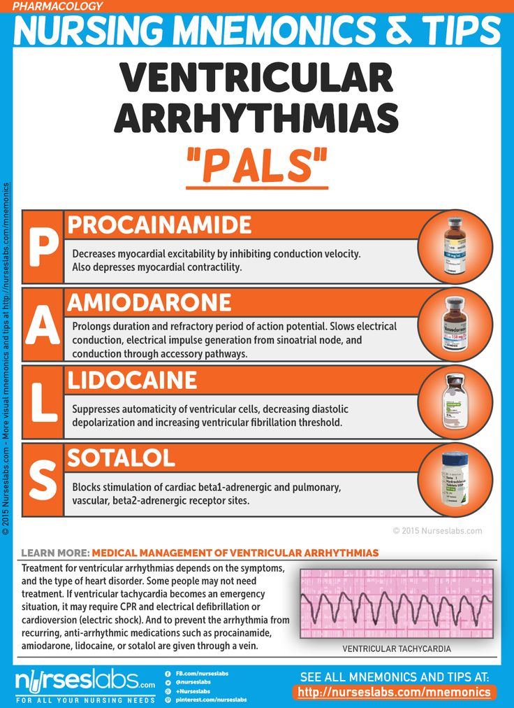 "Ventricular Arrhythmias: ""PALS"" Pharmacology Nursing Mnemonics and Tips"