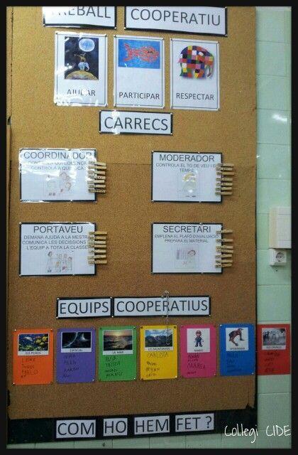 Ordena en un mural los grupos de trabajo. Ideas para gestionar mejor los grupos de trabajo del proyecto escolar