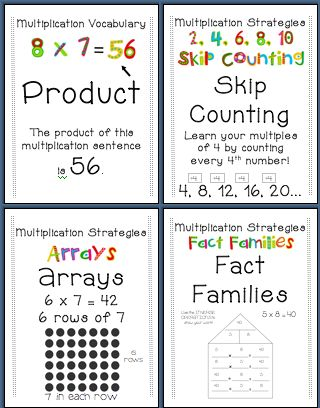 It's important to explicitly talk about different strategies you can use and I love how these posters share this information.: Math Poster, 3Rd Grade Math, Multiplication Facts, Math Vocabulary, Math Strategies Posters, Multiplication Posters, Multiplication Strategies, Trees Maps, Anchors Charts