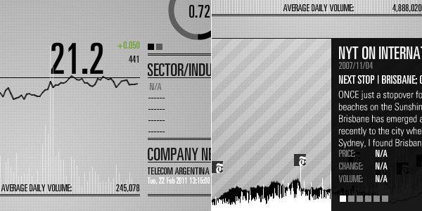 data dashboard: global spirometry stock market overview
